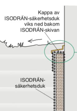 Isodrän filtkappa